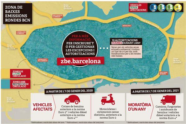 L'1 de gener s'activa la zona de baixes emissions Rondes de Barcelona i la salut passa a ser protagonista